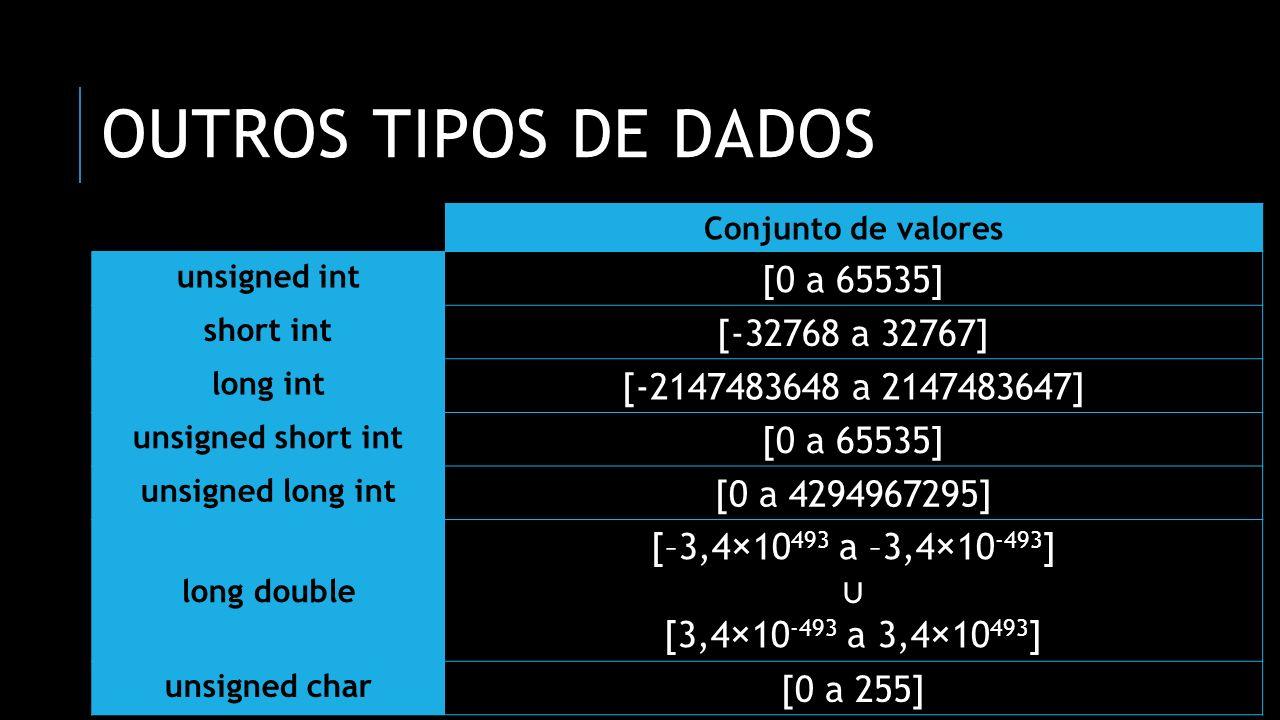 outros Tipos de dados [0 a 65535] [-32768 a 32767]